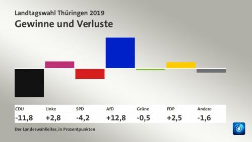 Thuringe 2.jpg