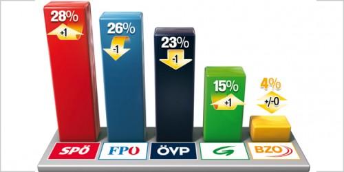 sondage Autriche.jpg
