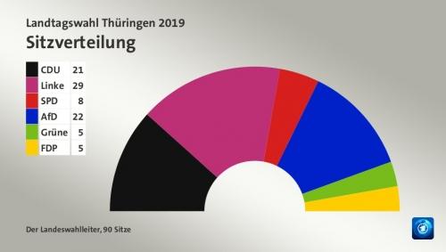 Thuringe 3.jpg