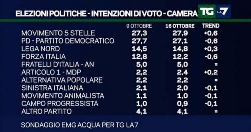 Italie sondage 1.jpg