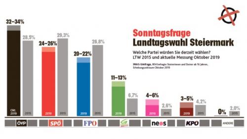 FPÖ Styrie 1.png