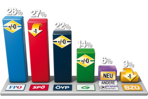 sondage Autriche 2.jpg