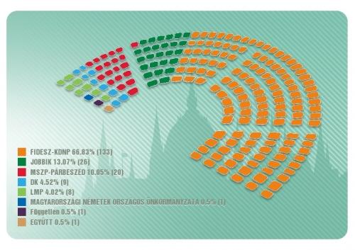 Hongrie Parlement.jpg