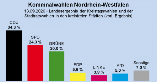 NRW 1.png