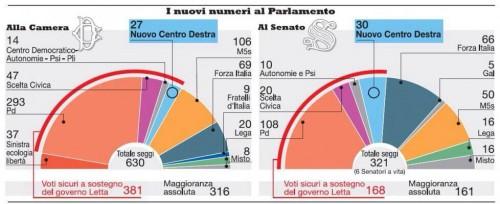 Parlement italien.jpg