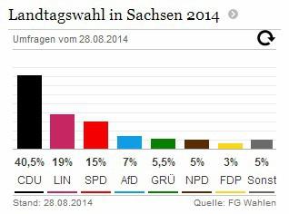 sondage Saxe.jpg