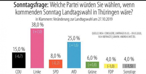 AfD T 1.png