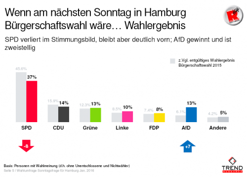 AfD Hambourg.png