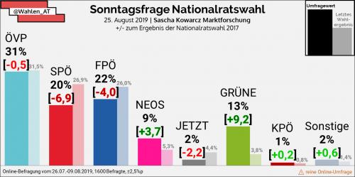 Autriche 1.png